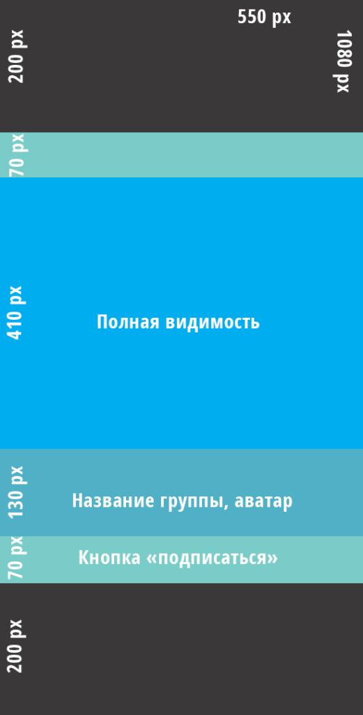 Красивое оформление группы ВКонтакте - примеры живой обложки